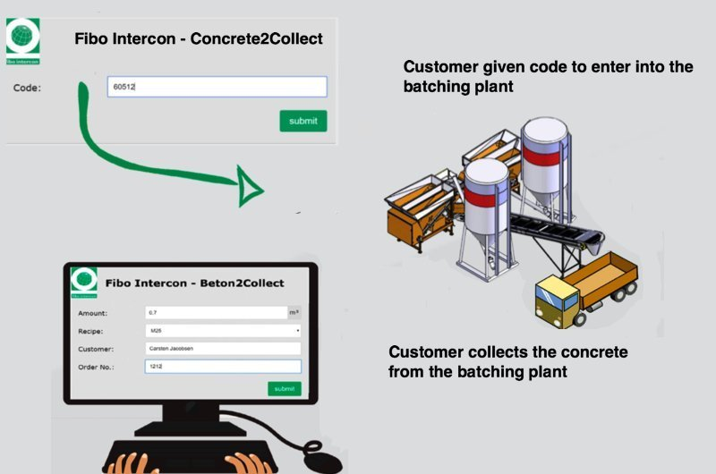 Concrete Batching Plant Software